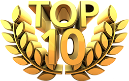 Top 10 Care Homes